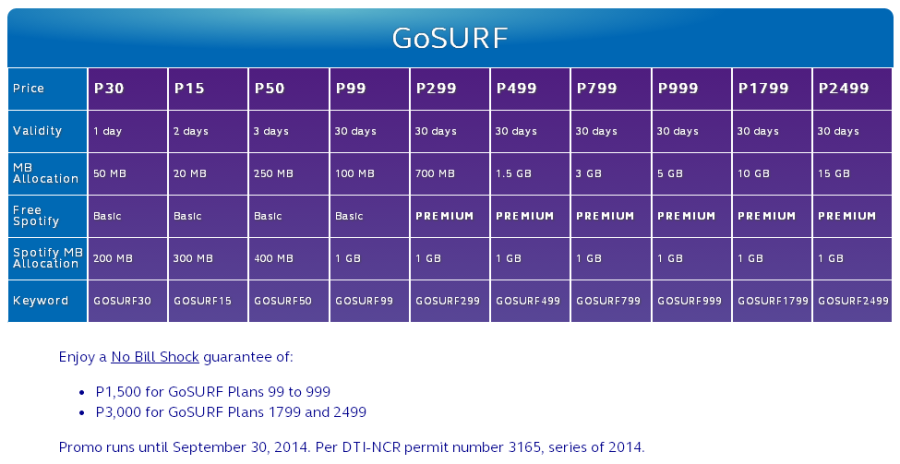 Sep 18, · All Globe prepaid promo offers are subject to Globe's Fair Use Policy, and highly excessive or unreasonable usage of unlimited call, text and data promos may result in .
